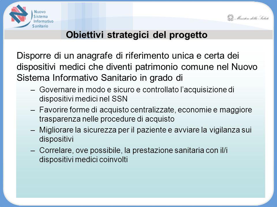 Obiettivi strategici del progetto Disporre di un anagrafe di riferimento unica e certa dei dispositivi medici che diventi patrimonio comune nel Nuovo