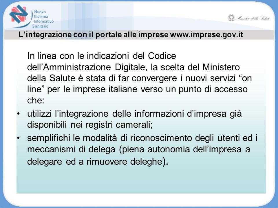 Lintegrazione con il portale alle imprese www.imprese.gov.it In linea con le indicazioni del Codice dellAmministrazione Digitale, la scelta del Minist