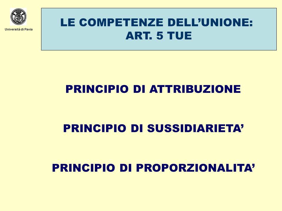 Università di Pavia LE COMPETENZE DELLUNIONE: ART. 5 TUE PRINCIPIO DI ATTRIBUZIONE PRINCIPIO DI SUSSIDIARIETA PRINCIPIO DI PROPORZIONALITA