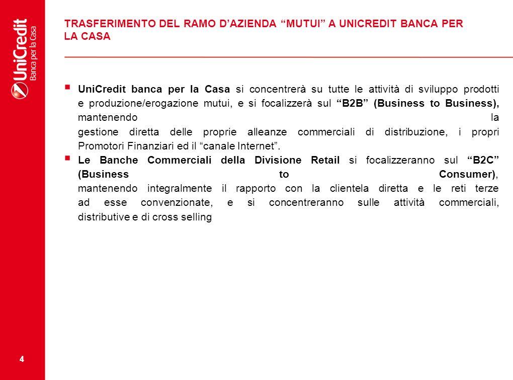 4 TRASFERIMENTO DEL RAMO DAZIENDA MUTUI A UNICREDIT BANCA PER LA CASA UniCredit banca per la Casa si concentrerà su tutte le attività di sviluppo prod