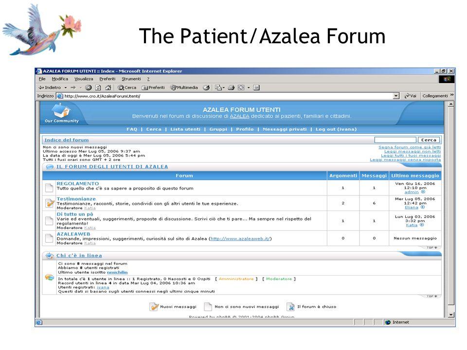 The Patient/Azalea Forum