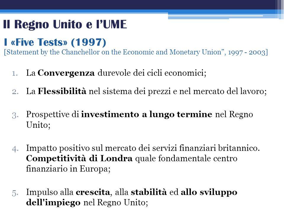 1.La Convergenza durevole dei cicli economici; 2.La Flessibilità nel sistema dei prezzi e nel mercato del lavoro; 3.Prospettive di investimento a lung