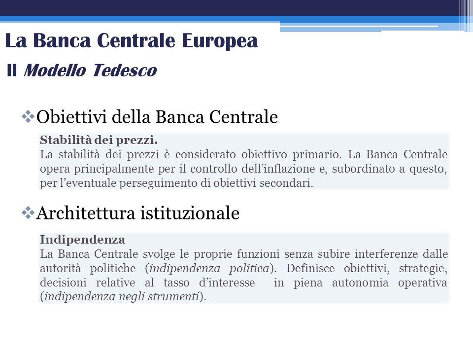 Obiettivi della Banca Centrale Architettura istituzionale La Banca Centrale Europea Il Modello Tedesco Stabilità dei prezzi. La stabilità dei prezzi è