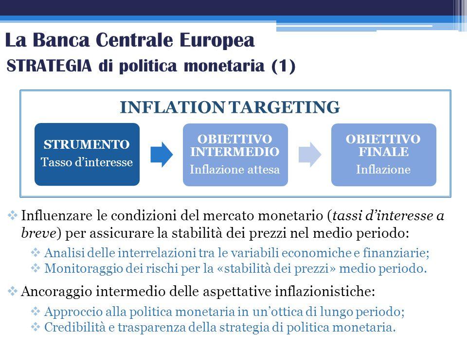 La Banca Centrale Europea STRATEGIA di politica monetaria (1) INFLATION TARGETING Influenzare le condizioni del mercato monetario (tassi dinteresse a