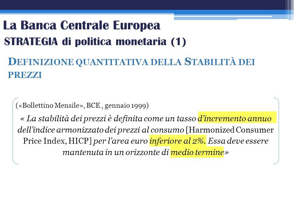 La Banca Centrale Europea D EFINIZIONE QUANTITATIVA DELLA S TABILITÀ DEI PREZZI STRATEGIA di politica monetaria (1) («Bollettino Mensile», BCE, gennai