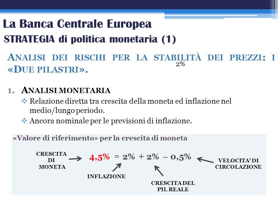 «Valore di riferimento» per la crescita di moneta Δm = Δp + Δy – Δv La Banca Centrale Europea A NALISI DEI RISCHI PER LA STABILITÀ DEI PREZZI : I «D U