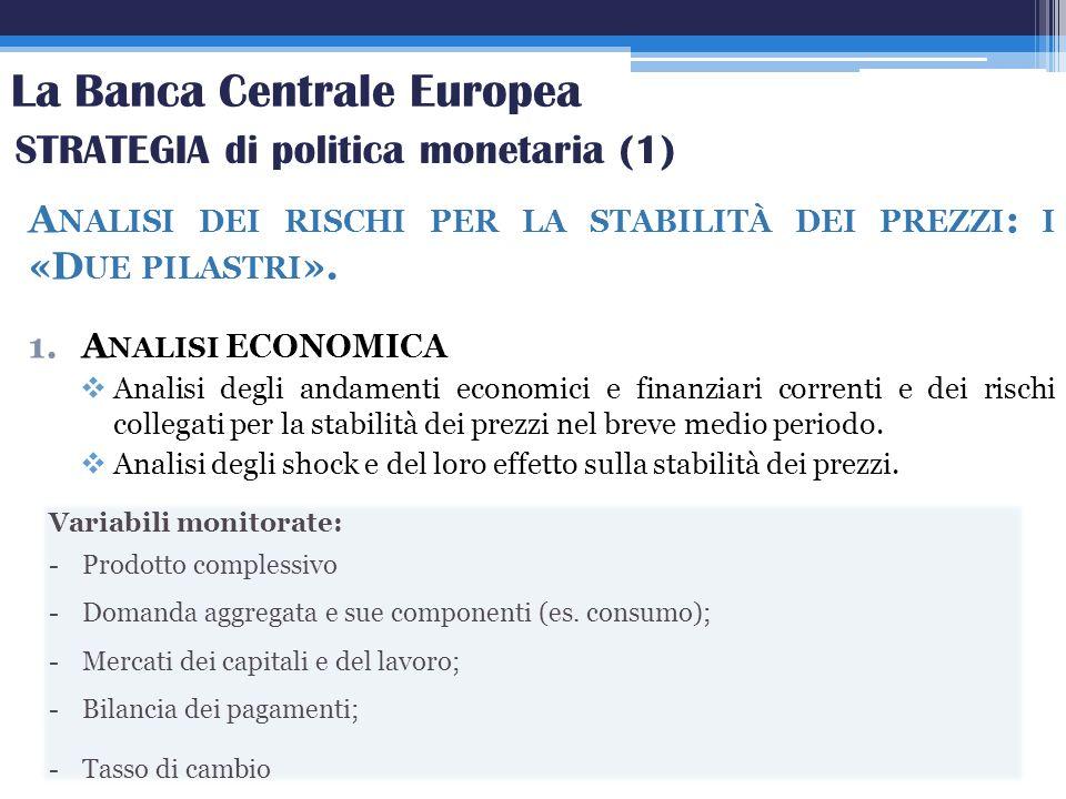 A NALISI DEI RISCHI PER LA STABILITÀ DEI PREZZI : I «D UE PILASTRI ». 1.A NALISI ECONOMICA Analisi degli andamenti economici e finanziari correnti e d