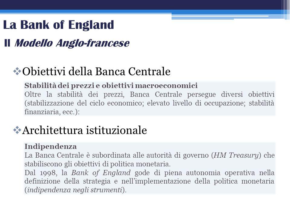 Obiettivi della Banca Centrale Architettura istituzionale La Bank of England Il Modello Anglo-francese Stabilità dei prezzi e obiettivi macroeconomici