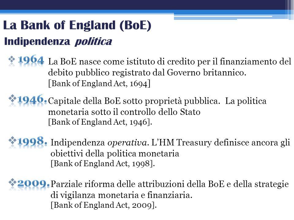 La Bank of England (BoE) Indipendenza politica La BoE nasce come istituto di credito per il finanziamento del debito pubblico registrato dal Governo b