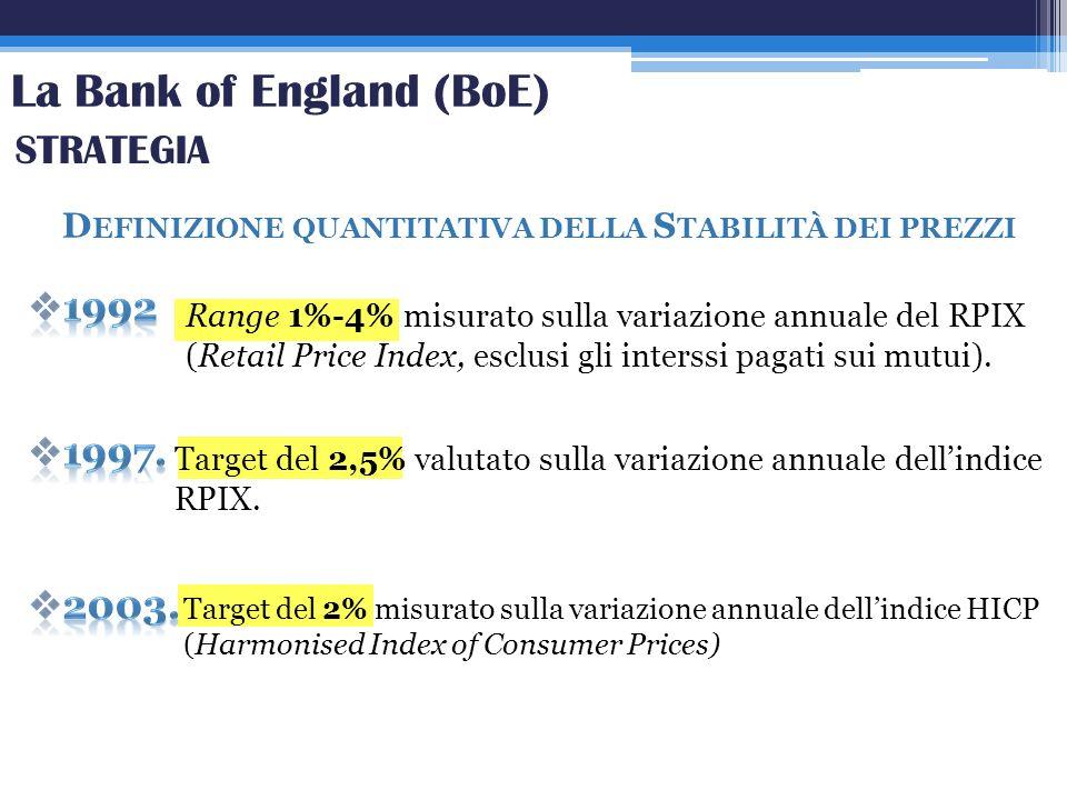 La Bank of England (BoE) STRATEGIA Range 1%-4% misurato sulla variazione annuale del RPIX (Retail Price Index, esclusi gli interssi pagati sui mutui).
