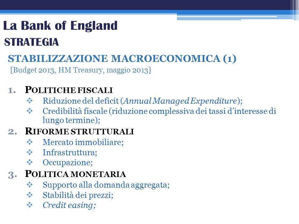 La Bank of England STABILIZZAZIONE MACROECONOMICA (1) [Budget 2013, HM Treasury, maggio 2013] 1.P OLITICHE FISCALI Riduzione del deficit (Annual Manag