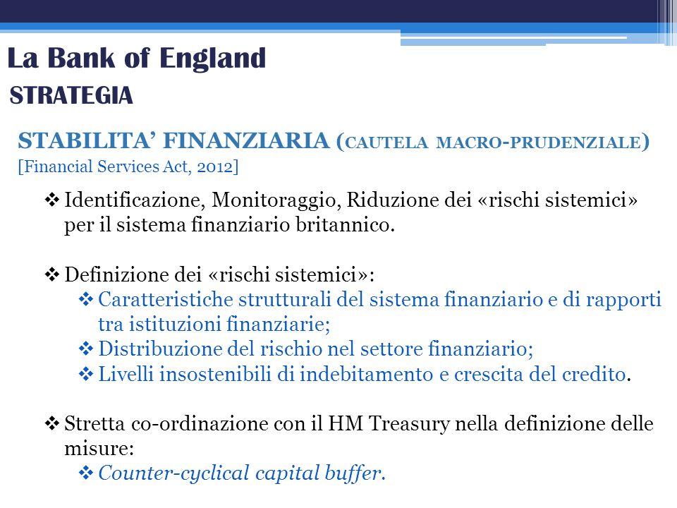 La Bank of England STABILITA FINANZIARIA ( CAUTELA MACRO - PRUDENZIALE ) [Financial Services Act, 2012] STRATEGIA Identificazione, Monitoraggio, Riduz