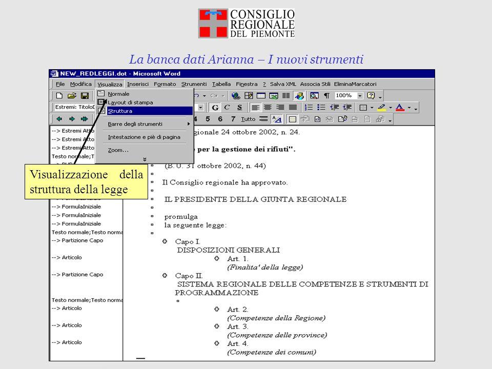 La banca dati Arianna – I nuovi strumenti Torino, 10 marzo 2003 Espansione dellArt.