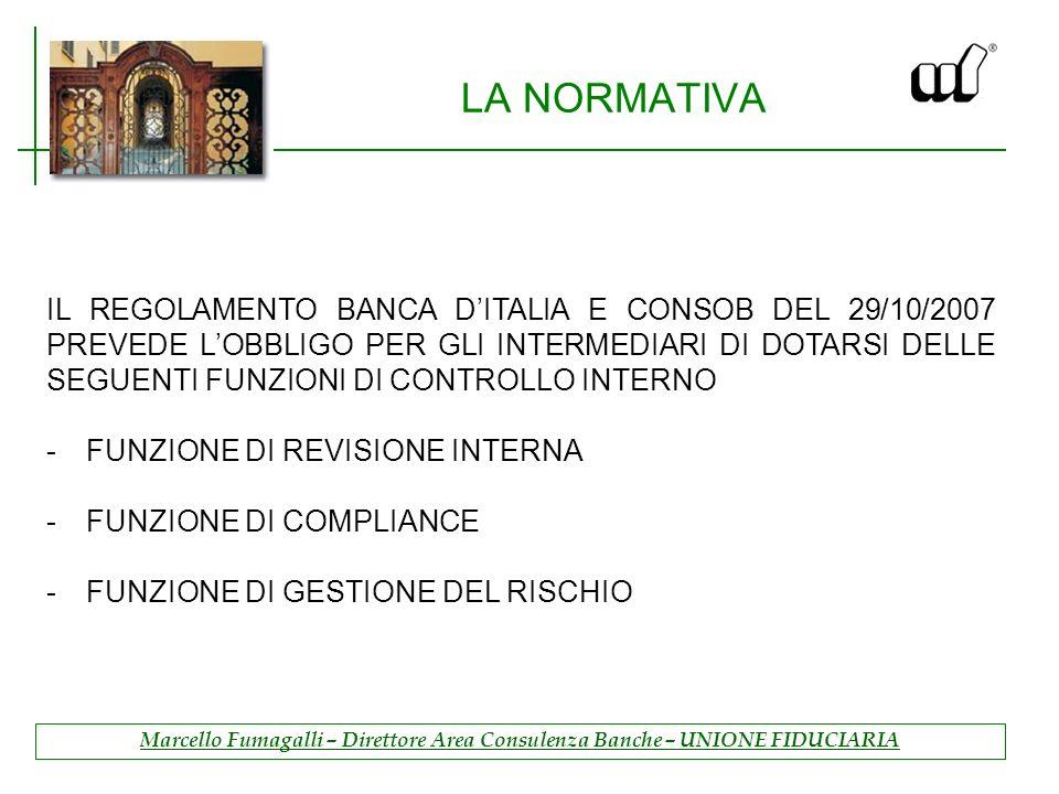 LA NORMATIVA IL REGOLAMENTO BANCA DITALIA E CONSOB DEL 29/10/2007 PREVEDE LOBBLIGO PER GLI INTERMEDIARI DI DOTARSI DELLE SEGUENTI FUNZIONI DI CONTROLLO INTERNO -FUNZIONE DI REVISIONE INTERNA -FUNZIONE DI COMPLIANCE -FUNZIONE DI GESTIONE DEL RISCHIO Marcello Fumagalli – Direttore Area Consulenza Banche – UNIONE FIDUCIARIA