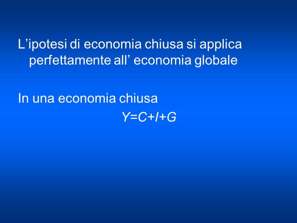 Lipotesi di economia chiusa si applica perfettamente all economia globale In una economia chiusa Y=C+I+G