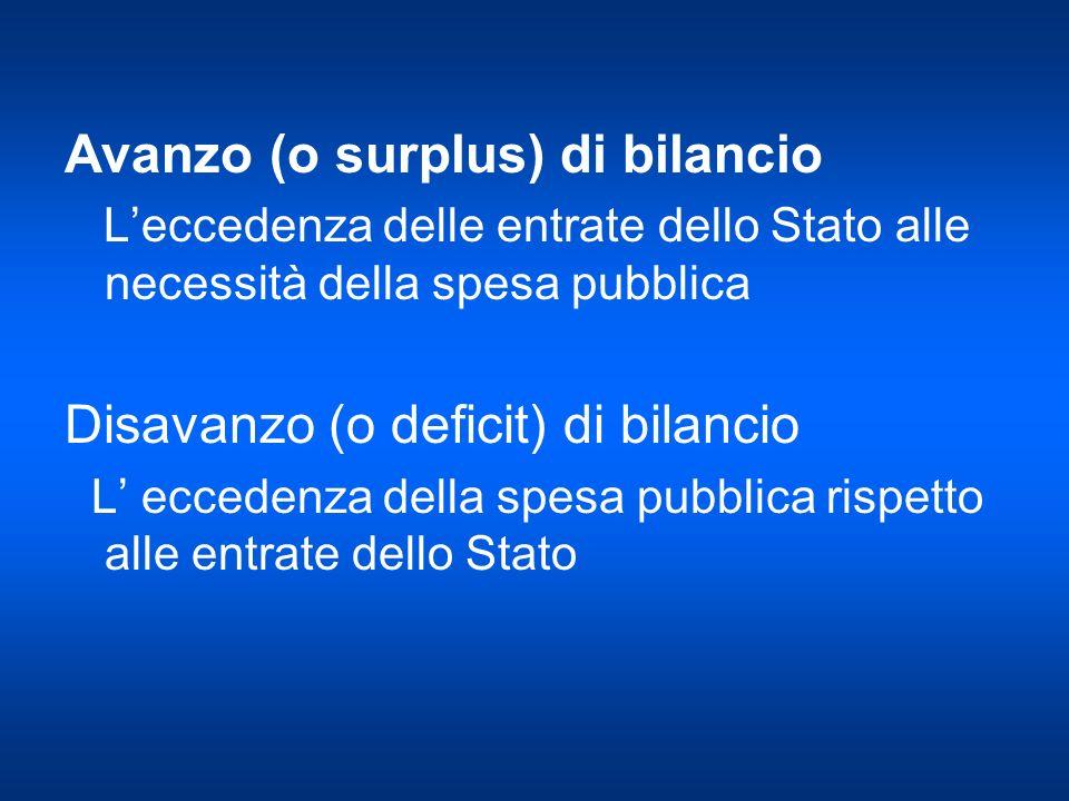 Avanzo (o surplus) di bilancio Leccedenza delle entrate dello Stato alle necessità della spesa pubblica Disavanzo (o deficit) di bilancio L eccedenza