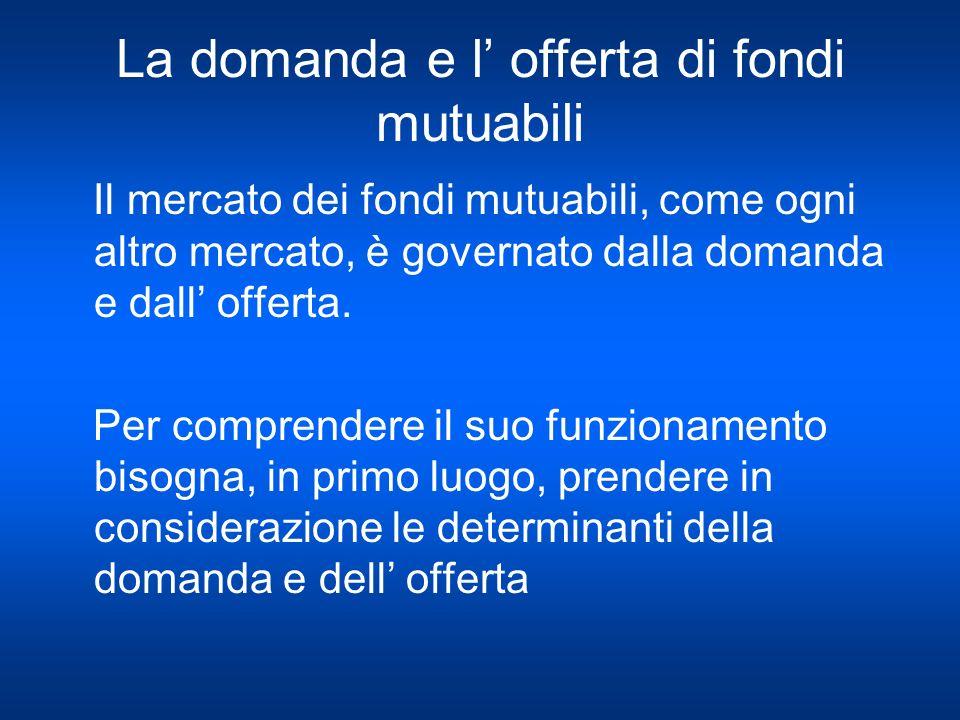 La domanda e l offerta di fondi mutuabili Il mercato dei fondi mutuabili, come ogni altro mercato, è governato dalla domanda e dall offerta. Per compr