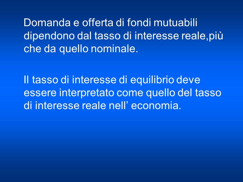 Domanda e offerta di fondi mutuabili dipendono dal tasso di interesse reale,più che da quello nominale. Il tasso di interesse di equilibrio deve esser