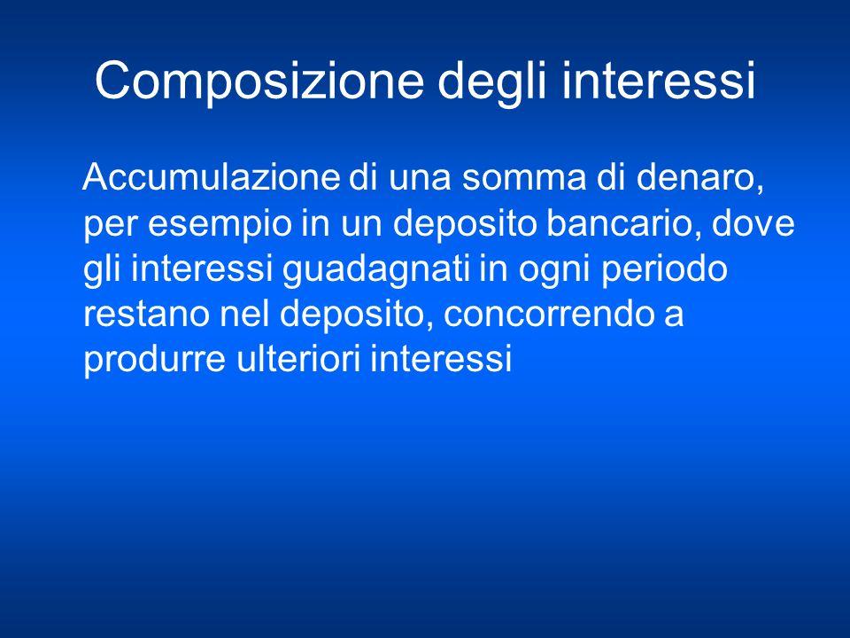 Composizione degli interessi Accumulazione di una somma di denaro, per esempio in un deposito bancario, dove gli interessi guadagnati in ogni periodo