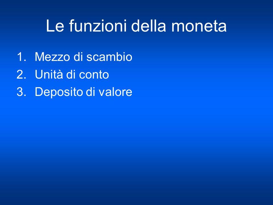 Le funzioni della moneta 1.Mezzo di scambio 2.Unità di conto 3.Deposito di valore
