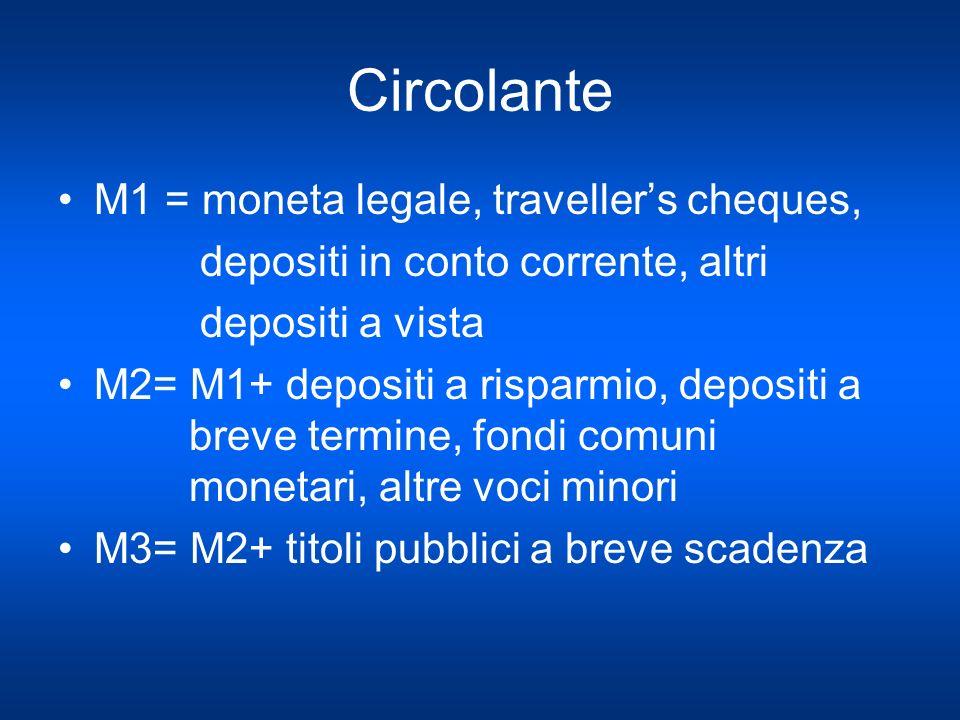 Circolante M1 = moneta legale, travellers cheques, depositi in conto corrente, altri depositi a vista M2= M1+ depositi a risparmio, depositi a breve t