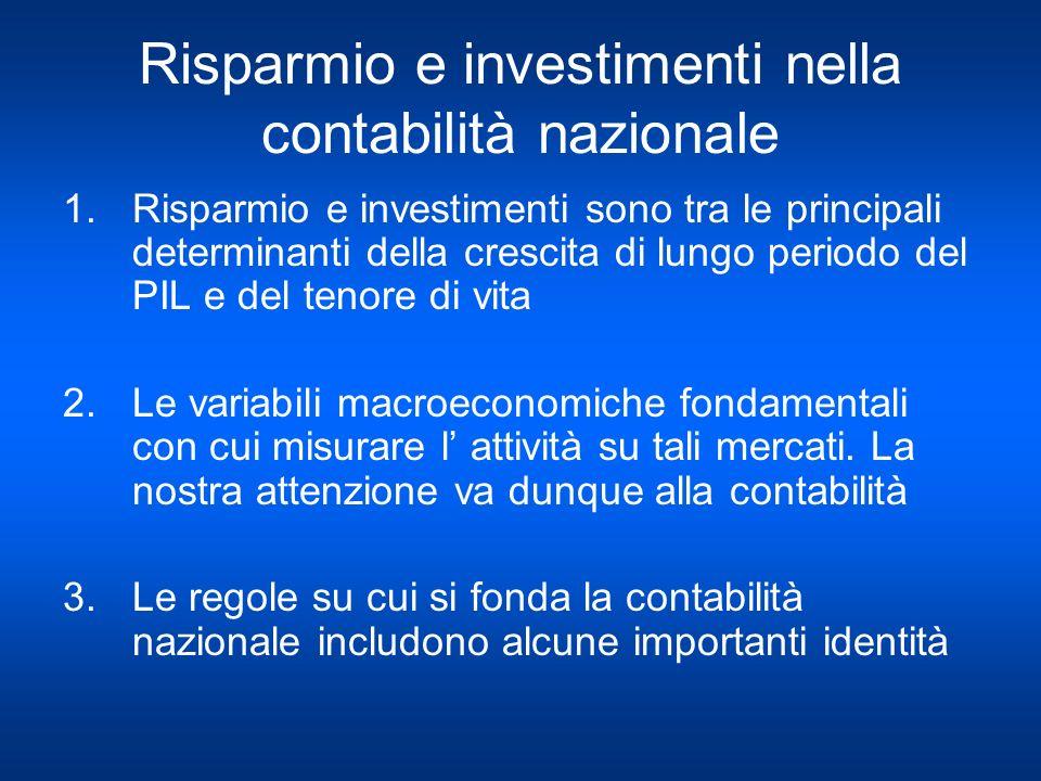 Risparmio e investimenti nella contabilità nazionale 1.Risparmio e investimenti sono tra le principali determinanti della crescita di lungo periodo de