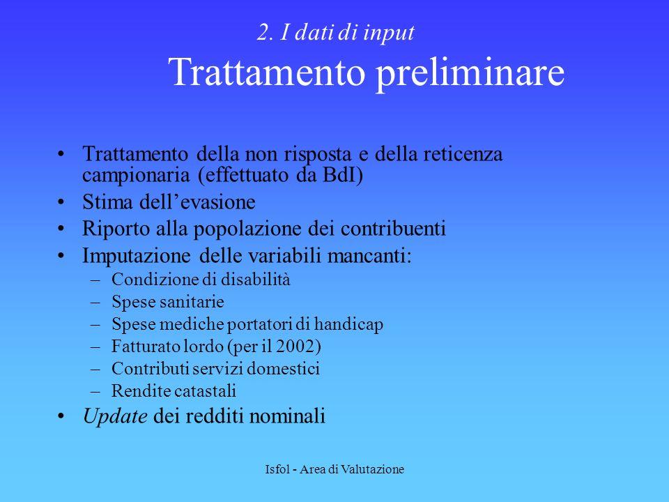 Isfol - Area di Valutazione Trattamento della non risposta e della reticenza campionaria (effettuato da BdI) Stima dellevasione Riporto alla popolazio