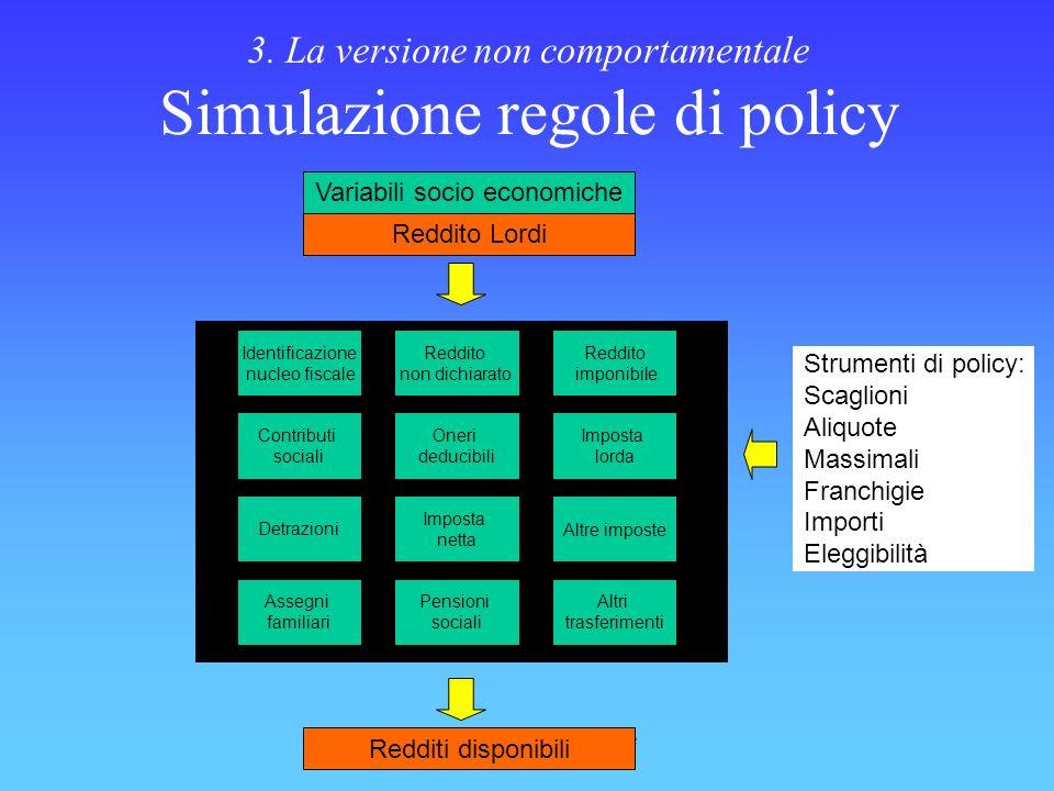 Isfol - Area di Valutazione 3. La versione non comportamentale Simulazione regole di policy Identificazione nucleo fiscale Altre imposte Imposta netta