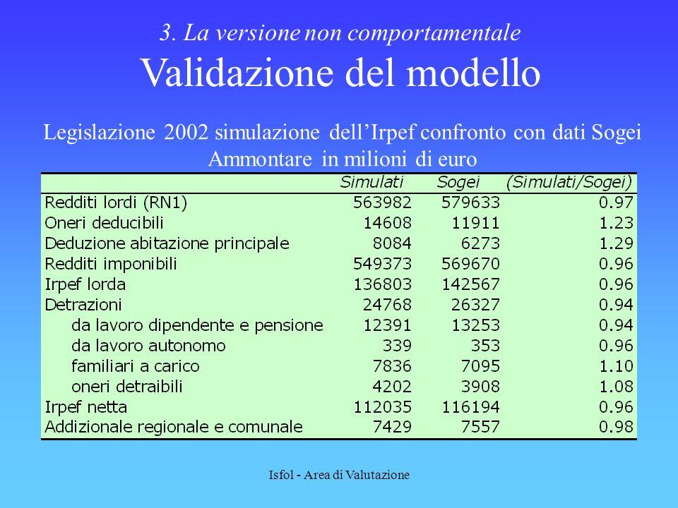 Isfol - Area di Valutazione 3. La versione non comportamentale Validazione del modello Legislazione 2002 simulazione dellIrpef confronto con dati Soge
