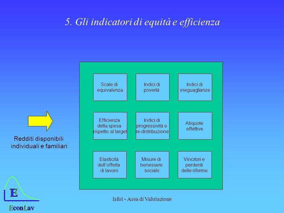 Isfol - Area di Valutazione 5. Gli indicatori di equità e efficienza EconLav Scale di equivalenza Vincitori e perdenti delle riforme Misure di benesse