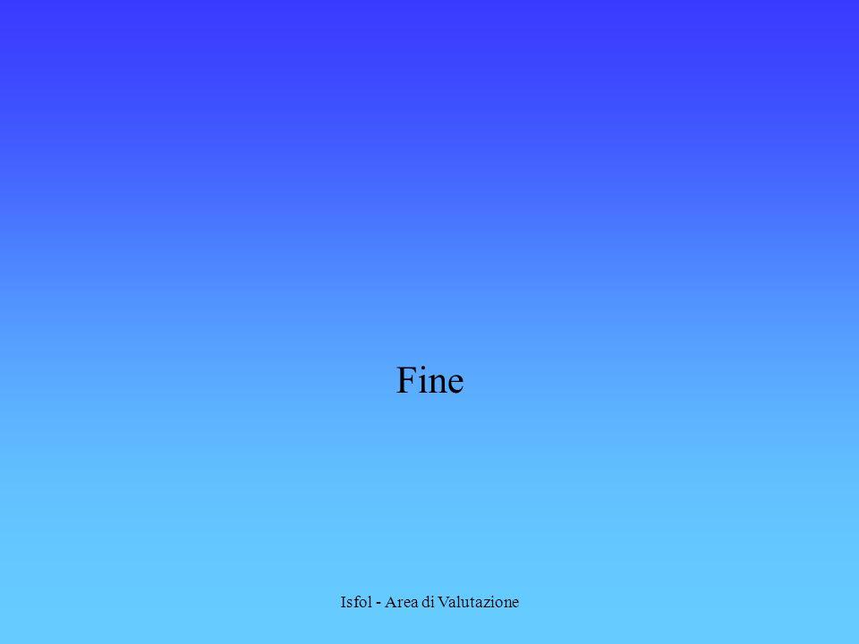 Isfol - Area di Valutazione Fine