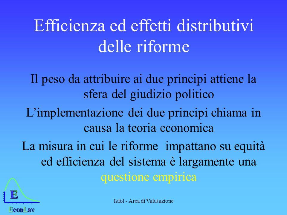 Isfol - Area di Valutazione EconLav Efficienza ed effetti distributivi delle riforme Il peso da attribuire ai due principi attiene la sfera del giudiz
