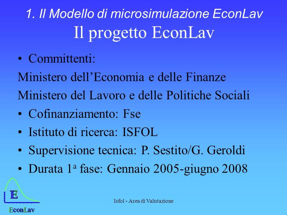 Isfol - Area di Valutazione EconLav 1. Il Modello di microsimulazione EconLav Il progetto EconLav Committenti: Ministero dellEconomia e delle Finanze