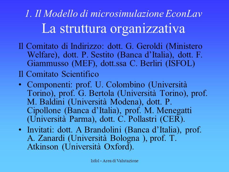 Isfol - Area di Valutazione 1. Il Modello di microsimulazione EconLav La struttura organizzativa Il Comitato di Indirizzo: dott. G. Geroldi (Ministero