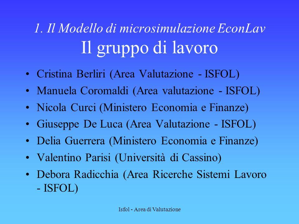 Isfol - Area di Valutazione 1. Il Modello di microsimulazione EconLav Il gruppo di lavoro Cristina Berliri (Area Valutazione - ISFOL) Manuela Coromald