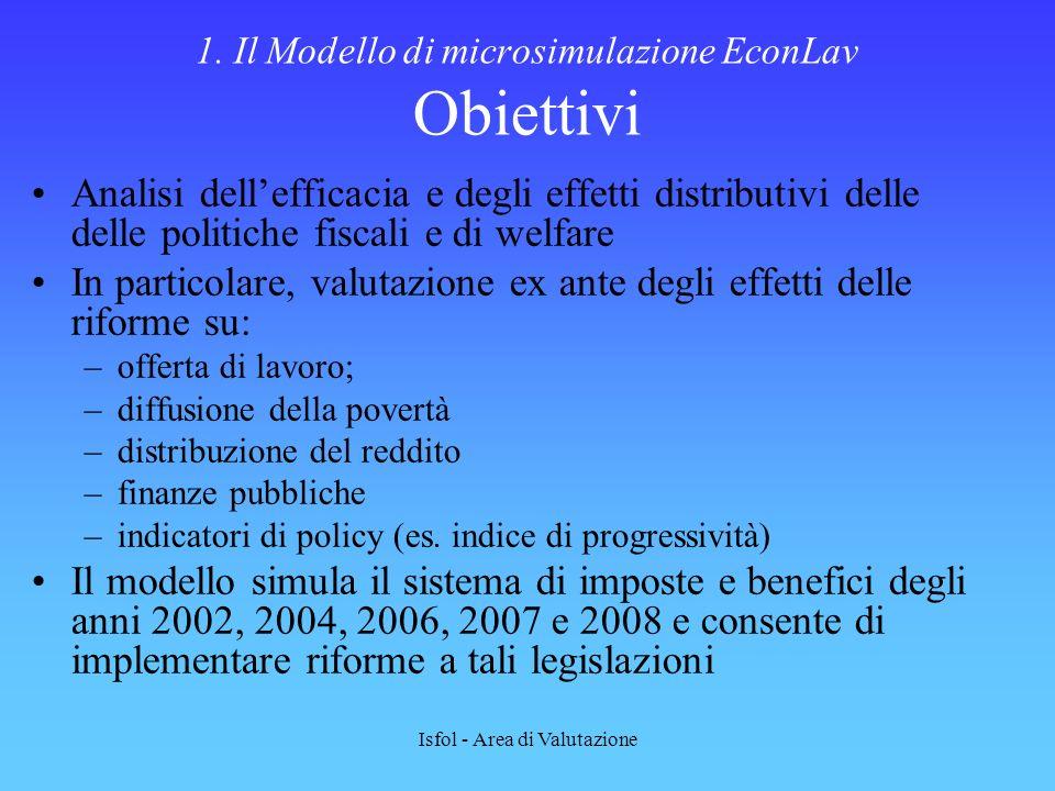 Isfol - Area di Valutazione 1. Il Modello di microsimulazione EconLav Obiettivi Analisi dellefficacia e degli effetti distributivi delle delle politic