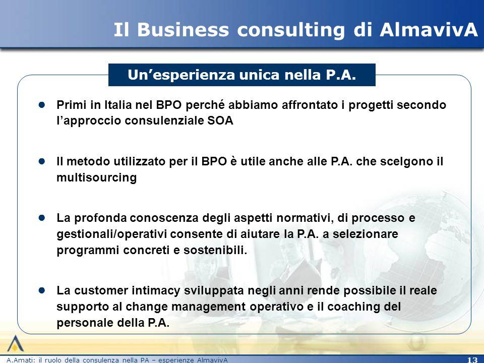 A.Amati: il ruolo della consulenza nella PA – esperienze AlmavivA 14 Company overview La consulenza nella P.A.
