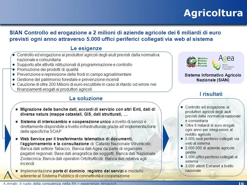 A.Amati: il ruolo della consulenza nella PA – esperienze AlmavivA 17 Riferimenti Grazie per lattenzione Antonio Amati a.amati@almavivaitalia.it