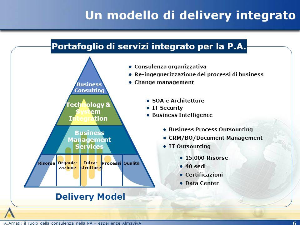 A.Amati: il ruolo della consulenza nella PA – esperienze AlmavivA 7 Company overview La consulenza nella P.A.