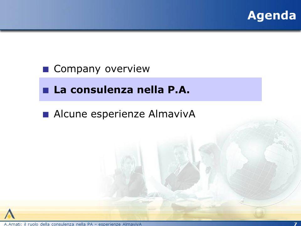 A.Amati: il ruolo della consulenza nella PA – esperienze AlmavivA 8 La consulenza secondo Gartner Crescita 2006 su 2005 Invariato 2006 su 2005 Diminuisce 2006 su 2005 Service Oriented a 2 velocità?