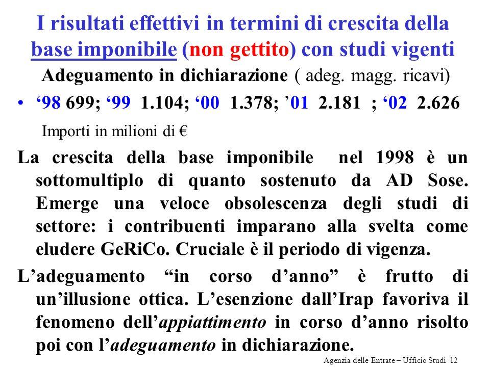 I risultati effettivi in termini di crescita della base imponibile (non gettito) con studi vigenti Adeguamento in dichiarazione ( adeg.
