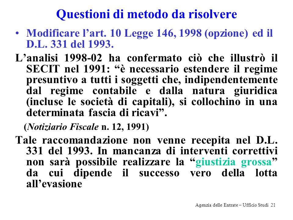 Questioni di metodo da risolvere Modificare lart. 10 Legge 146, 1998 (opzione) ed il D.L.