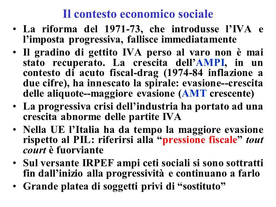 Il contesto economico sociale La riforma del 1971-73, che introdusse lIVA e limposta progressiva, fallisce immediatamente Il gradino di gettito IVA perso al varo non è mai stato recuperato.