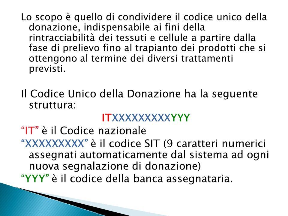 Lo scopo è quello di condividere il codice unico della donazione, indispensabile ai fini della rintracciabilità dei tessuti e cellule a partire dalla