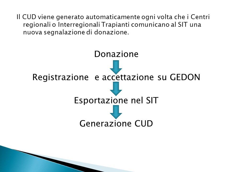 Il CUD viene generato automaticamente ogni volta che i Centri regionali o Interregionali Trapianti comunicano al SIT una nuova segnalazione di donazione.