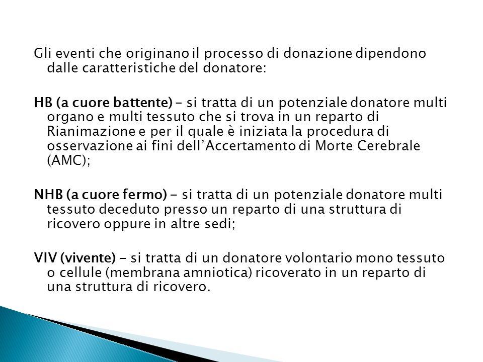 Gli eventi che originano il processo di donazione dipendono dalle caratteristiche del donatore: HB (a cuore battente) – si tratta di un potenziale donatore multi organo e multi tessuto che si trova in un reparto di Rianimazione e per il quale è iniziata la procedura di osservazione ai fini dellAccertamento di Morte Cerebrale (AMC); NHB (a cuore fermo) - si tratta di un potenziale donatore multi tessuto deceduto presso un reparto di una struttura di ricovero oppure in altre sedi; VIV (vivente) - si tratta di un donatore volontario mono tessuto o cellule (membrana amniotica) ricoverato in un reparto di una struttura di ricovero.