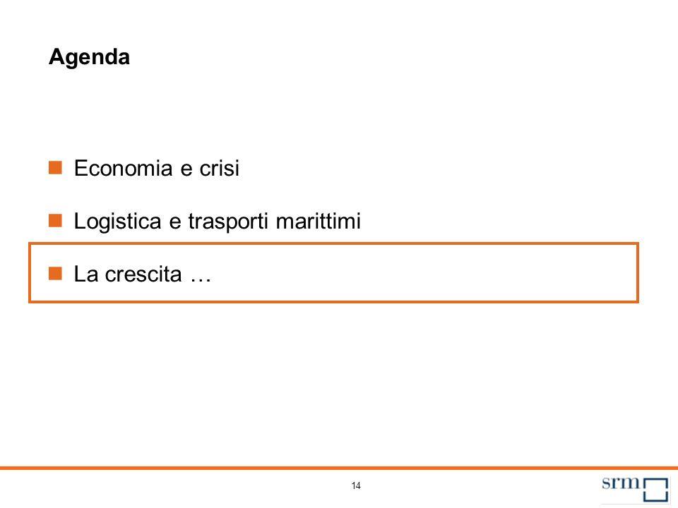 14 Agenda Economia e crisi Logistica e trasporti marittimi La crescita …