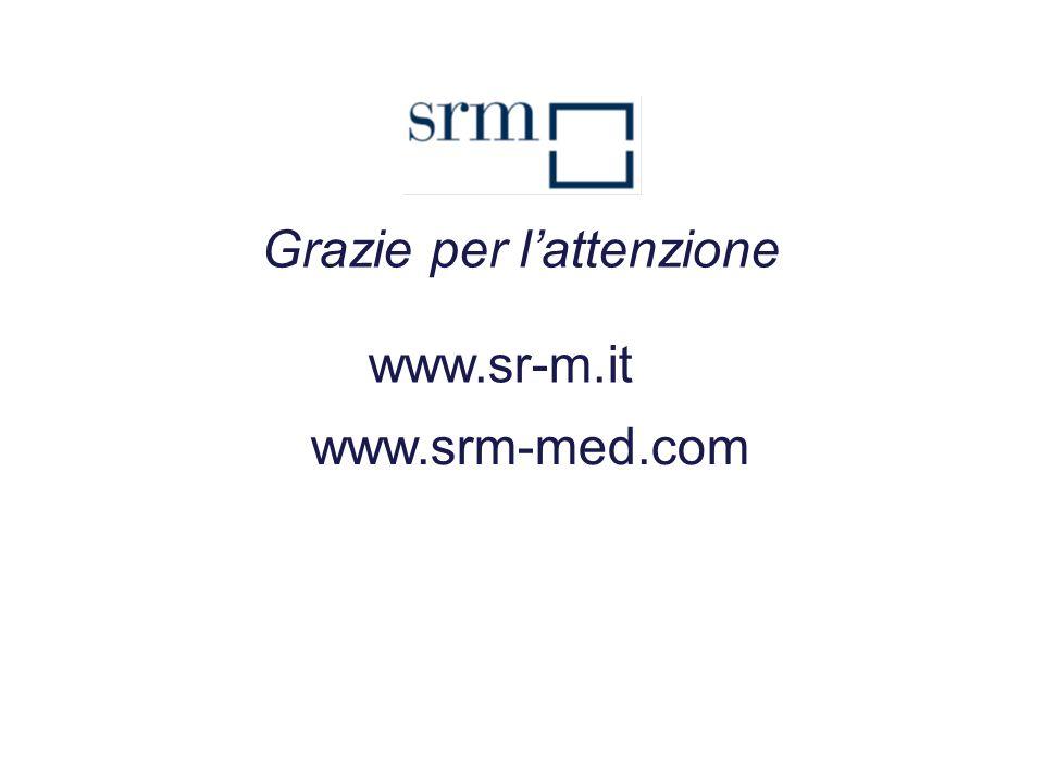 www.sr-m.it Grazie per lattenzione www.srm-med.com