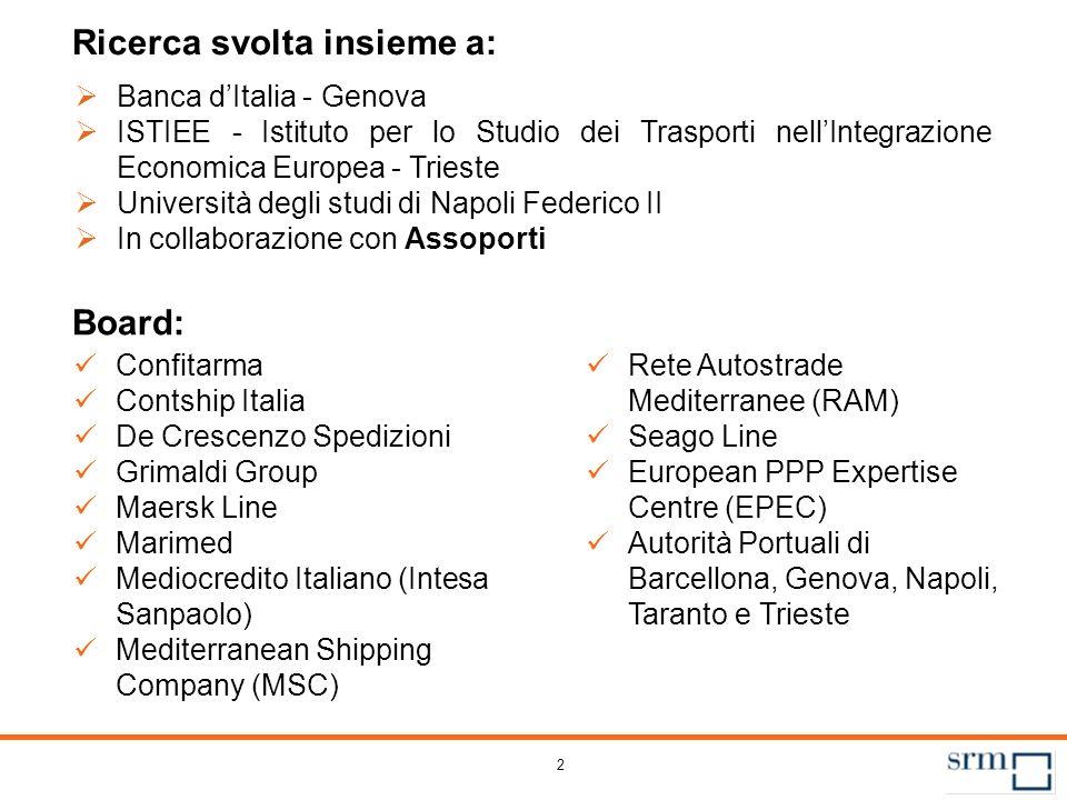 2 Banca dItalia - Genova ISTIEE - Istituto per lo Studio dei Trasporti nellIntegrazione Economica Europea - Trieste Università degli studi di Napoli F