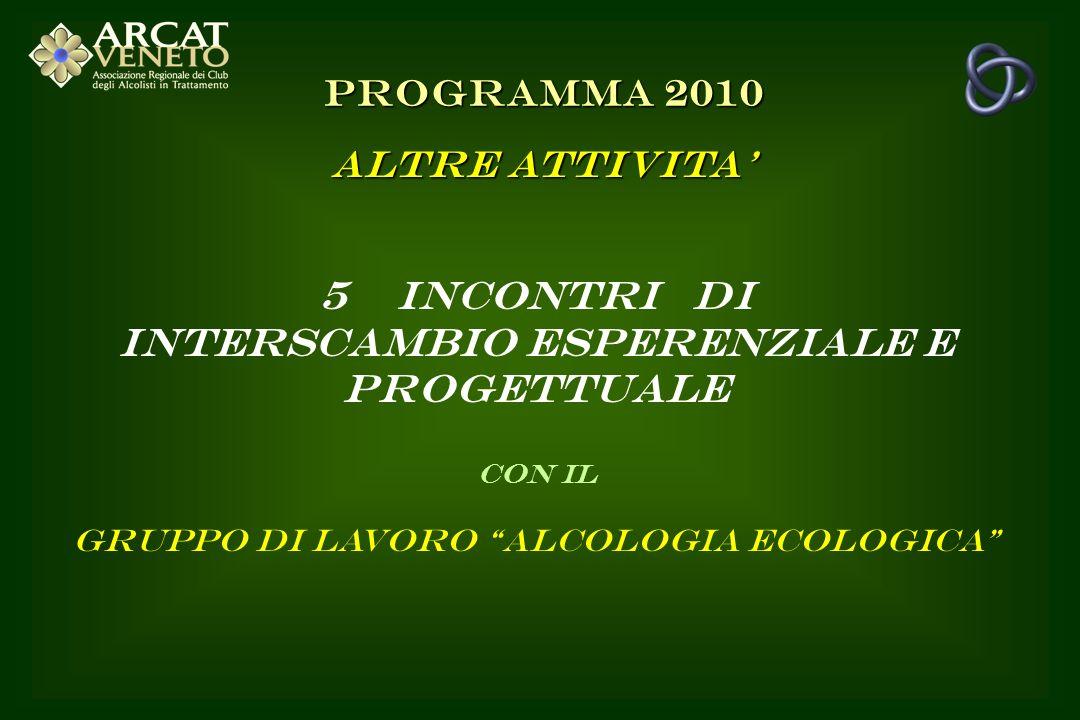 5 INCONTRI DI INTERSCAMBIO ESPERENZIALE E PROGETTUALE con il Gruppo di lavoro alcologia ecologica PROGRAMMA 2010 ALTRE ATTIVITA
